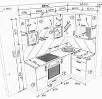 Самостоятельный дизайн кухни