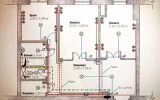 Способы прокладки электропроводки в квартире