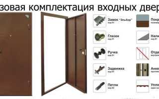 Стандарт входных дверей с коробкой