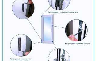 Как регулируется пластиковая дверь