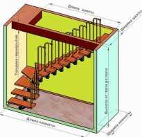 Прямая лестница в доме