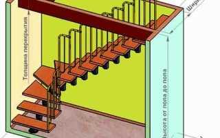 Прямая лестница на второй этаж своими руками