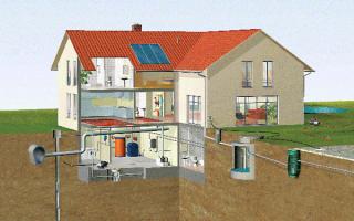 Проект подключения к водопроводу