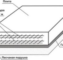 Какой толщины делать фундаментную плиту