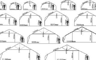Размеры поликарбонатных теплиц