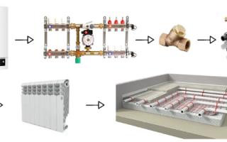 Схема проведения отопления в доме