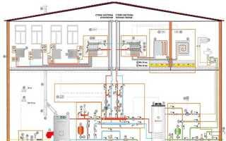 Схема отопления загородного дома