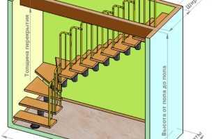 Проем над лестницей на второй этаж