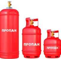 Декоративный газовый камин