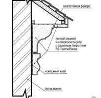 Монтаж лепнины на фасад