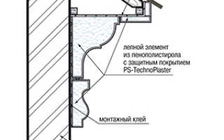 Монтаж фасадной лепнины