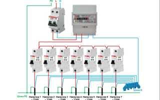Схема вводного электрощита в частном доме