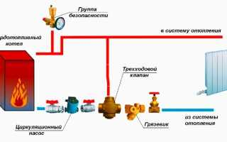 Схема подключения двухконтурного твердотопливного котла