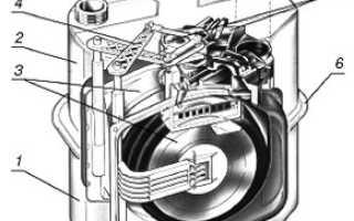Диафрагменный счетчик газа