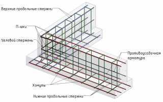 Каркас из арматуры для ленточного фундамента