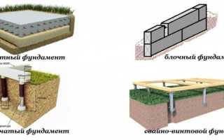 Конструктивные виды фундаментов