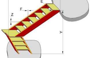 Рассчитать лестницу на второй этаж с поворотом