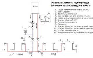 Схема подключения отопления в частном