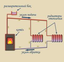 Схема отопления дома с принудительной циркуляцией