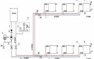 Схема подключения парового отопления