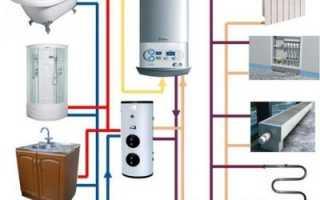 Двухконтурный газовый котел устройство и принцип