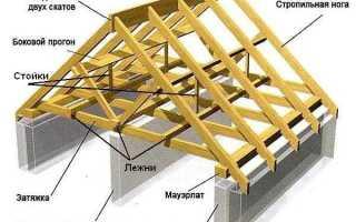 Варианты стропильной системы двухскатной крыши