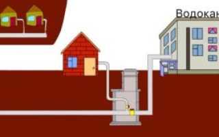 Провести воду из водопровода на участок