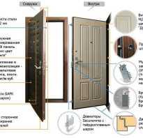 Как сделать порог у двери