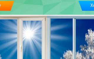 Окна для балконов пластиковые фото