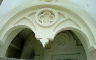 Названия элементов фасада