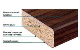 Влагостойкие материалы для стен