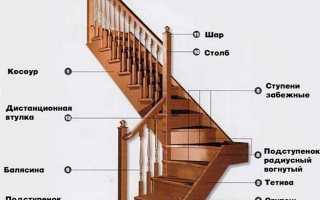 Размер ступенек для лестницы в доме