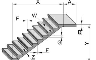 Рассчитать бетонную лестницу онлайн калькулятор