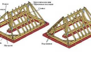 Вальмовая крыша подробно