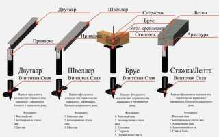 Расчет количества винтовых свай для бани