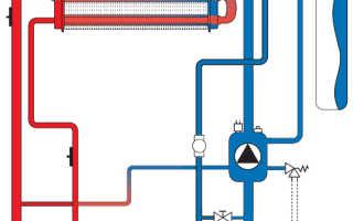 Двухконтурный газовый котел с двумя теплообменниками