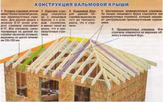 Вальмовая крыша с опиранием стропил на балки