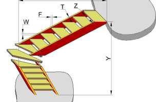 Расчет поворотной лестницы на 90 градусов