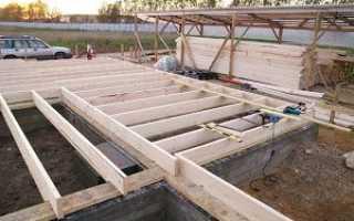 Какой марки бетона нужно для ленточного фундамента