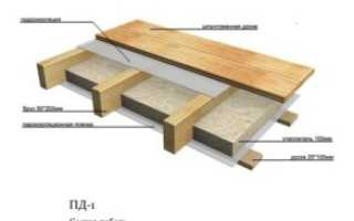 Как утеплить чердачное перекрытие по деревянным балкам